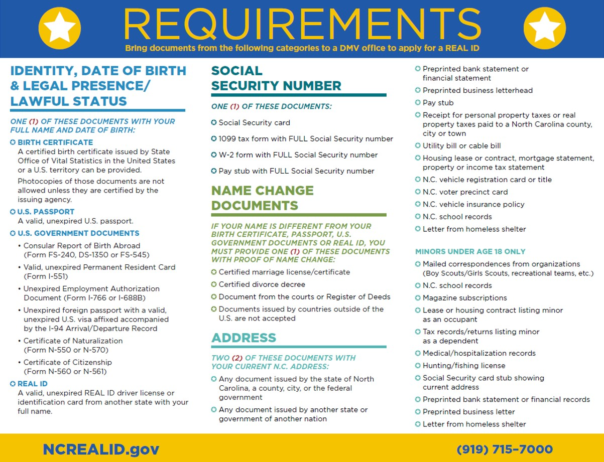 NC Requirements for Real ID